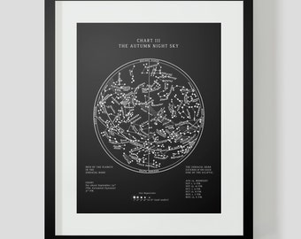 Star Chart Constellations of the Autumn Night Sky