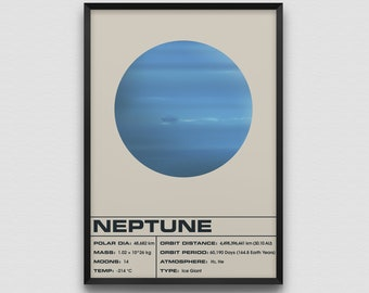 Neptune Light Art Print Poster Planet Space Solar System Planets Infographic Galaxy