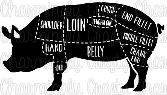 Pork Pig Meat Cut Chart Svg Png Studio Cuttable Quote For