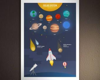 Solar System - Infographics