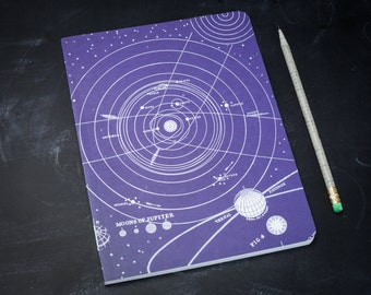 Solar System Vintage Softcover Notebook | Night Sky Journal, Star Chart, Stars, Lined Recycled, Astronomy Space Universe back to school