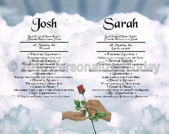 Love Name Meaning Origin Print Name Personalized Certificate 8.5 x 11 Custom Name Hands and Rose II African American Romantic Engagement Art