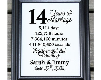 wedding anniversary gifts for 14 years