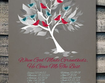 """Gift for GRANDPARENTS, Personalized Family Tree with birds andGrandkids names 8,5 x 11"""""""