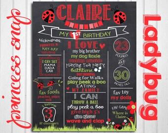 Ladybug First Birthday Chalkboard Poster - Lady Bug 1st Birthday Chalk Board Sign - Printable Photo Prop
