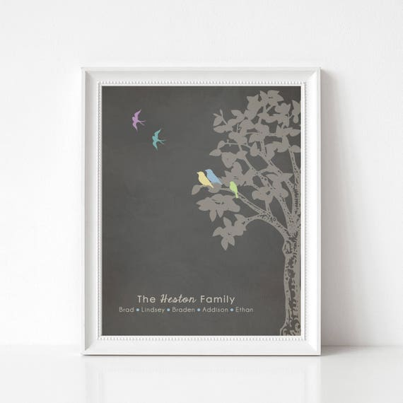 Personalized Memorial Gift Print - Stillbirth, Infant Loss, Loss of Twins, Miscarriage