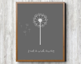 Dandelion Wish 8 x 10 Printable