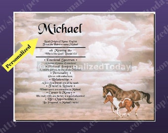 Horse breeds poster | Etsy