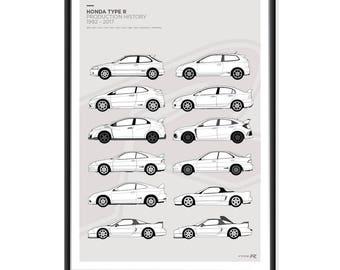 Honda Type R History Poster