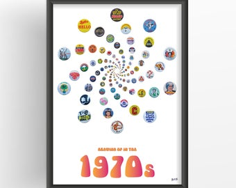 Growing up in the 1970s, badge art