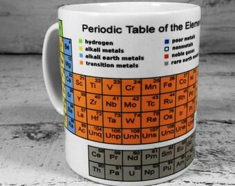 periodic table mug etsy