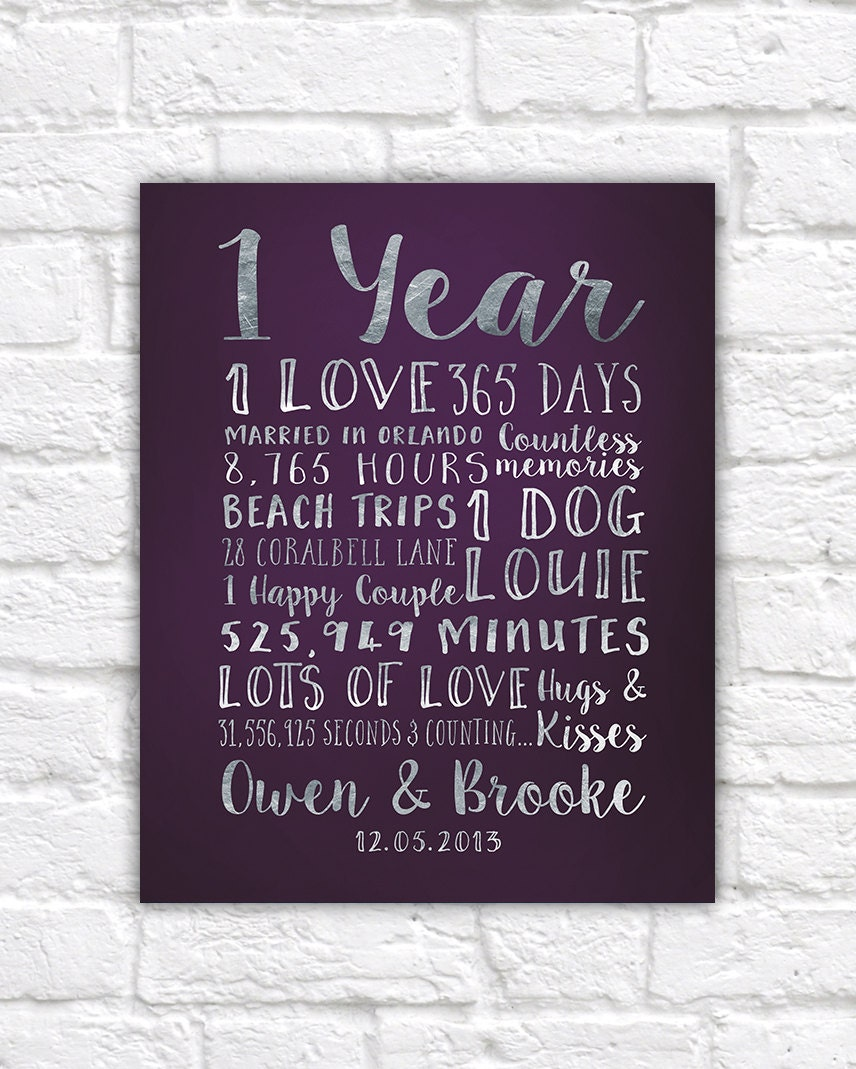 One Month Wedding Anniversary Ideas: First Anniversary Paper Gift Traditional Anniversary Gift 1