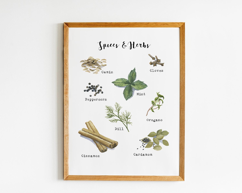 Druckbare Gewürze und Kräuter-Kunst Küche-Kunstdruck