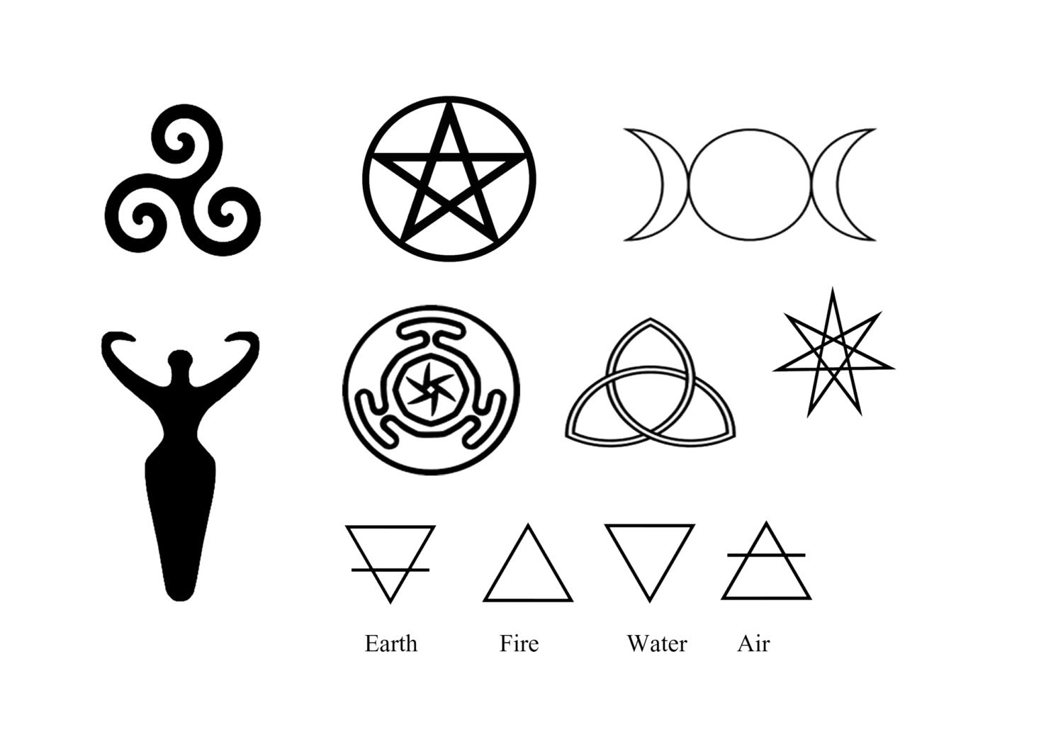 Wiccan Goddess Symbols Just Wire