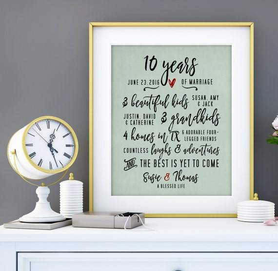 10 Years Wedding Anniversary Gift: Items Similar To 10 Year Anniversary Gift For Men, 10th