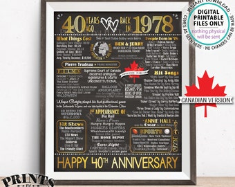 """40th Anniversary Gift, Married in CANADA in 1978 Wedding Flashback 40 Years Ago 1978, Gold, PRINTABLE 8x10/16x20"""" Chalkboard Style Sign <ID>"""