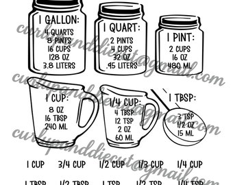 Kitchen Conversion Chart SVG