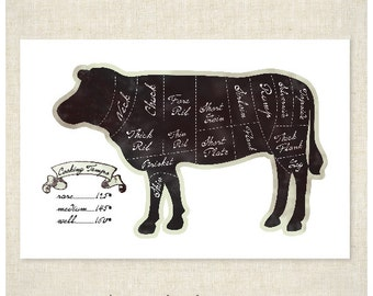 Butcher Diagram for Beef Poster Print, Kitchen Poster Print