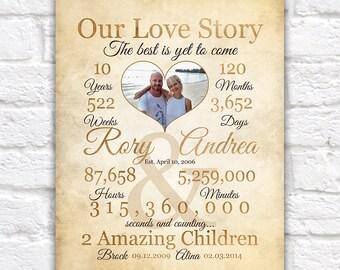 10 Year Anniversary Gift Wedding Anniversary Decor Rustic