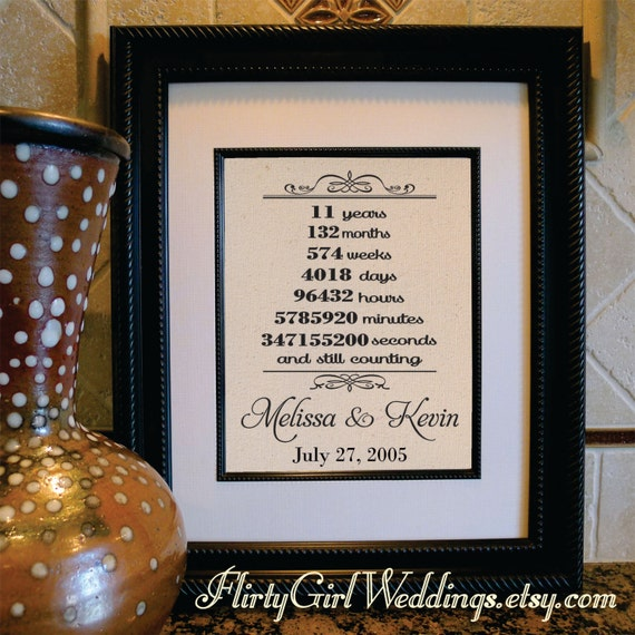 11th Wedding Anniversary 11th Anniversary Gift For Wife