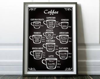 Coffee Print, Wall Art, Kitchen Print, Kitchen Art, Coffee Print, Modern Art, Modern Kitchen Art, Coffee Wall Art, Coffee Poster, Cafe Print