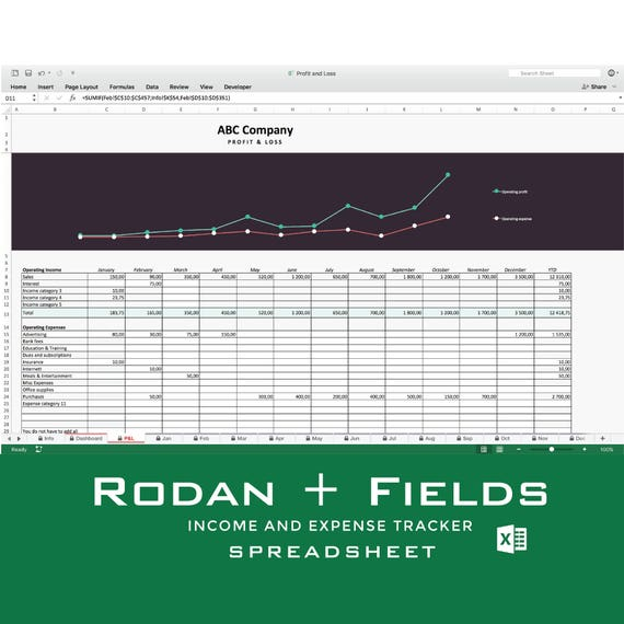 rodan fields income and expense tracker monthly cash flow