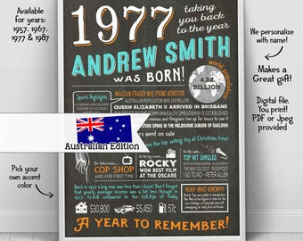 40th birthday party decoration - 40th birthday gift for men - 40th birthday for him - 40th birthday poster - Australian facts sign - u print