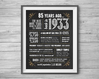85th Birthday or Anniversary Chalk Sign, Printable 8x10 and 16x20, Party Supplies, 85 Years Ago in 1933, Instant Digital Download