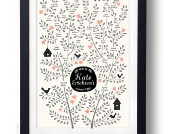 BIRDS Family Tree, 5 generations CUSTOMIZABLE - Pink - Yellow or Black, 13 X 19