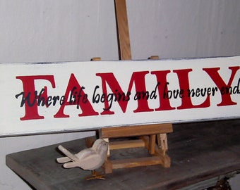 Family: Where life begins and love never ends Sign