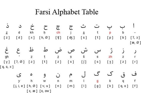 Währungseinheit Im Iran 4 Buchstaben
