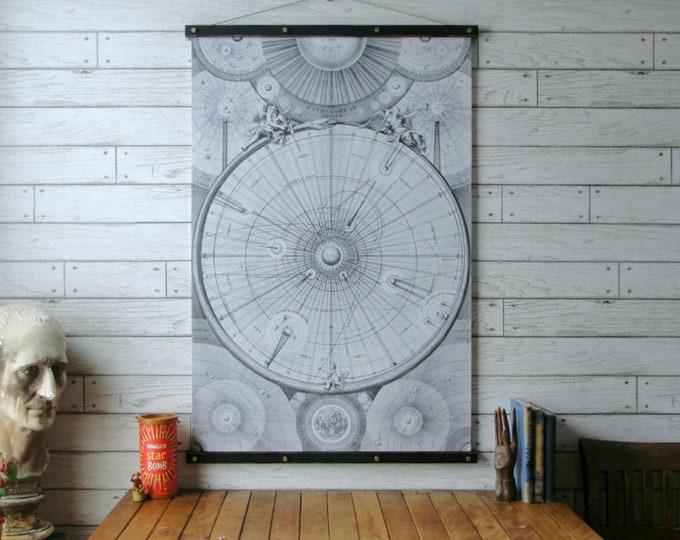 Celestial Map Chart