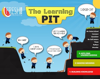 """The Learning Pit Educational Poster digital file - 18x24"""""""