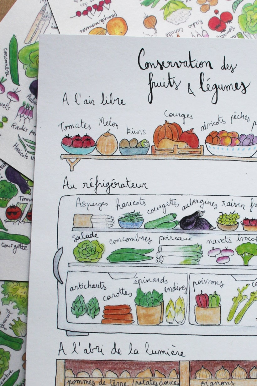 Large A5 card / poster Preservation of fruits and vegetables ...