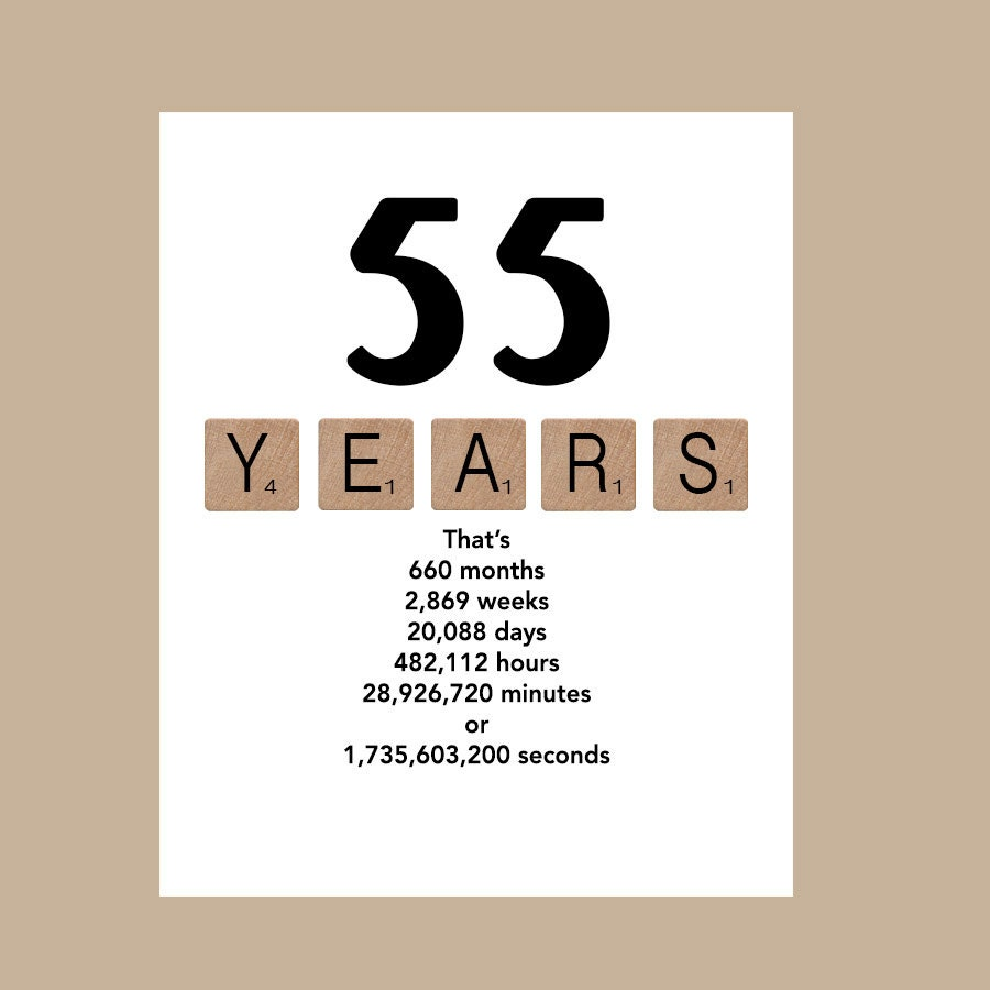 55th Birthday Card Milestone Birthday Card 1962 Birthday
