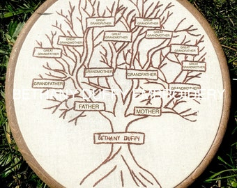 PDF Embroidery Pattern, Family Tree, digital family tree, learn new skill, hand embroidery pattern, hand embroidered family tree