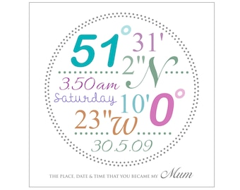 Personalised Mother's Day Art Digital File