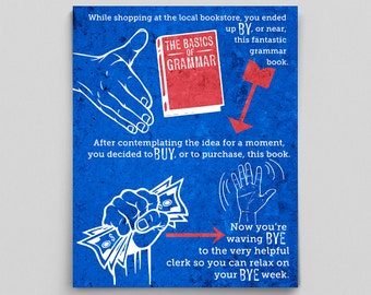 Grammar Print Buy Bye By Infographic Poster Teacher Gifts for Teachers Blue Typographic Print Grammar Poster Grammar Police Print Classroom