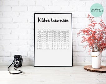 Kitchen Conversion Chart | Measurement Chart  | Kitchen Decor | Conversion Chart | Kitchen Conversion | Kitchen Measurements