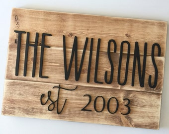 Family name sign, family established sign, house warming sign