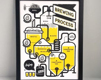 Brewing beer poster - brewing screen print - craft beer wall art - brew your own beer - beer poster - gift for husband - beer wall art