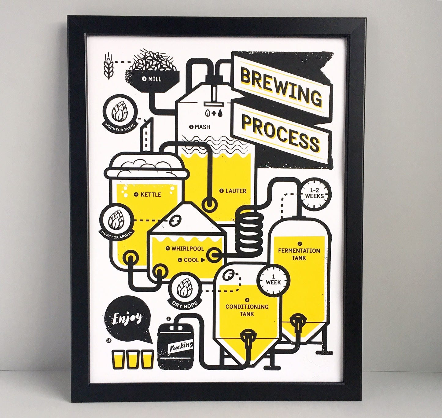Brewing beer poster brewing screen print craft beer wall