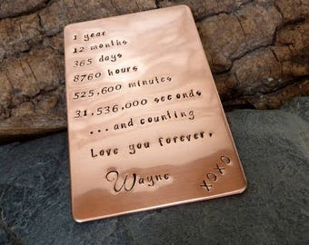 Copper wallet insert , Anniversary gift, 1st wedding anniversary, first anniversary, wallet accessories,  husband gift, wife gift, love
