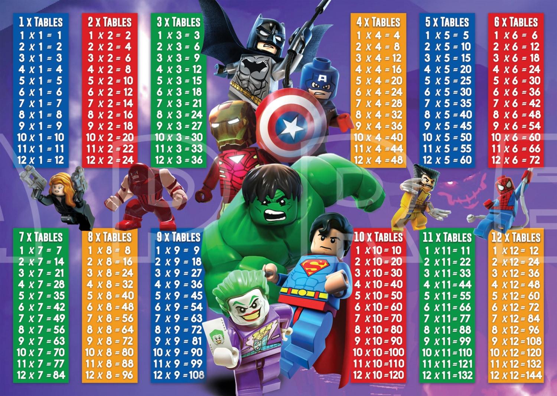 Marvel AVENGERS superhéroe LEGO matemáticas veces tablas /