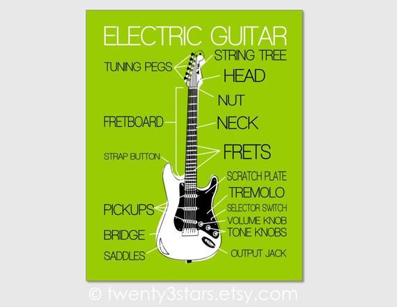 E-Gitarre Teile Poster Pop Art Fender Stratocaster Diagramm