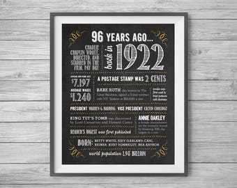 96th Birthday or Anniversary Chalk Sign, Printable 8x10 and 16x20, Party Supplies, 96 Years Ago in 1922, Instant Digital Download