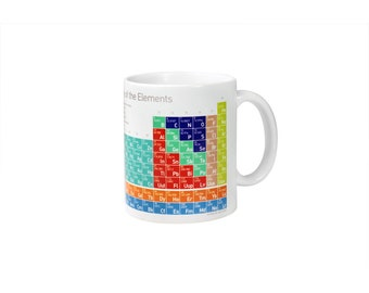 Scientific Mug - Periodic Table