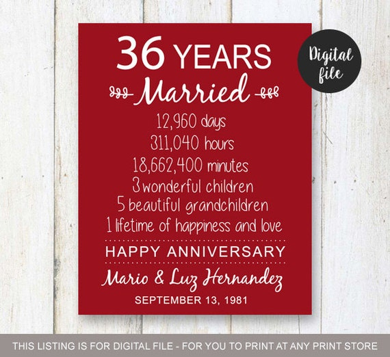 Australian Wedding Anniversary Gifts By Year: 36th Anniversary Gift 36 Years Wedding Anniversary