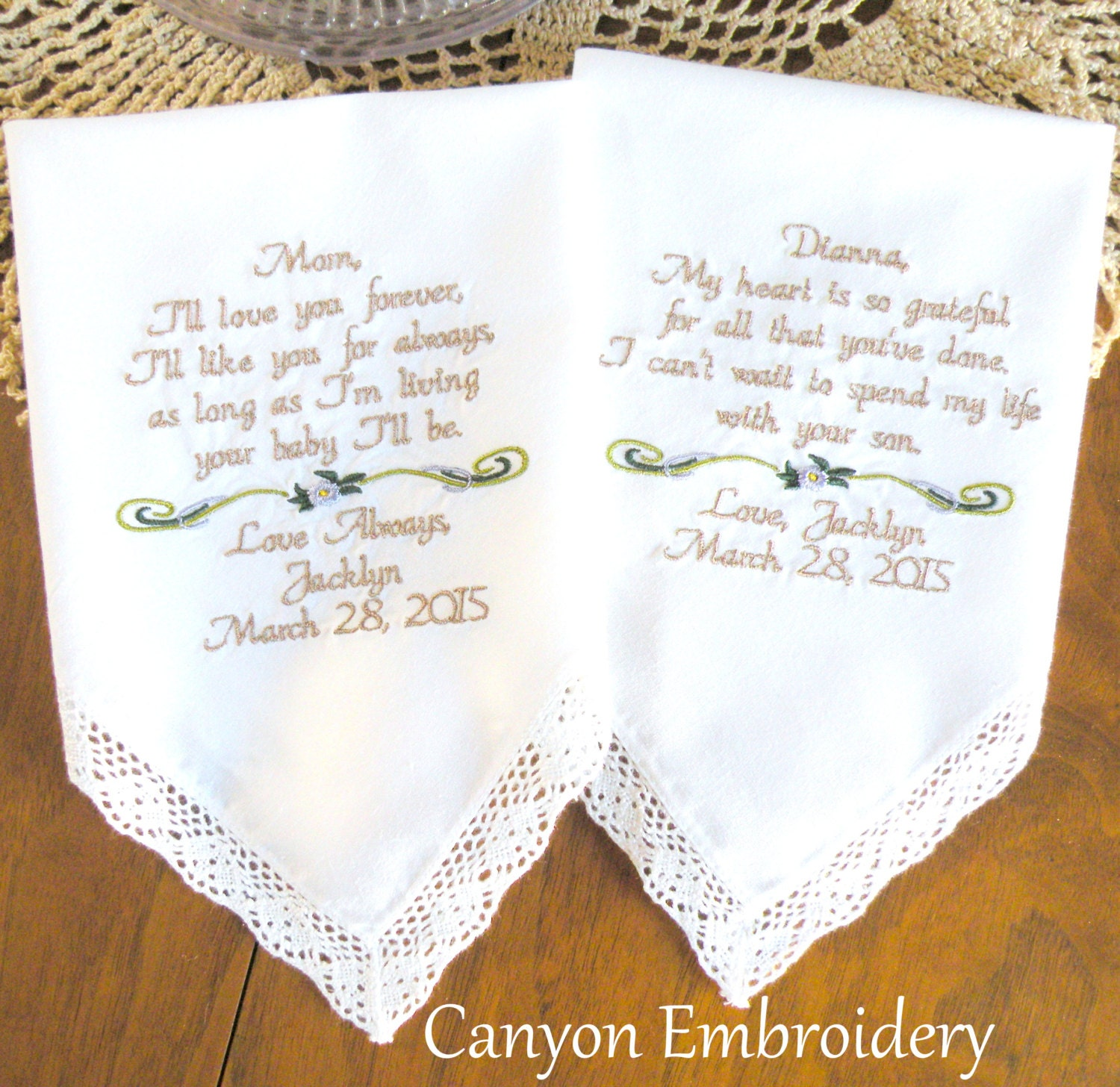 Set of 2 Your own words Wedding gift for Mom and Mother