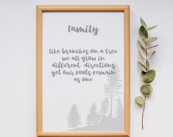 Family Print /  Birthday gift / Home quotes /Home decor prints /new home gift /kitchen decor / bedroom decor / family gift / mothersday gift